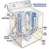 Curso Aprenda A Consertar Máquina De Lavar 10 Dvd