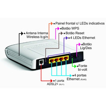 Modem Roteador Wifi Technicolor Td5130 Adsl2+