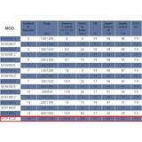 Antena Yagui 14 Elementos 2.4ghz Nhc Nrd 14.6db