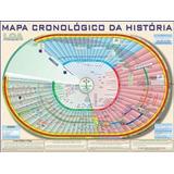 Mapa Cronológico Da História - Bíblica E História Geral