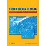 Analise Tecnica De Açoes - Identificando Oportunidades De C