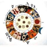 Carta Natal Personalizada - Astrología