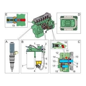 Curso Gerenciamento Eletronico Volvo Fh12 Motor D12a
