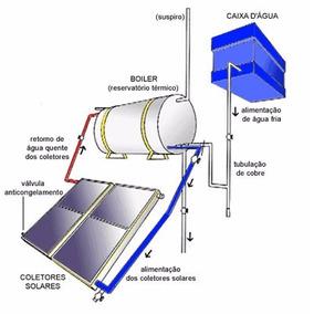 24 Apostilas Energia Solar Termica E Fotovoltaica 2860 Pags