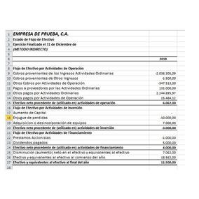 Estado De Flujo De Efectivo (nic 7) Excel