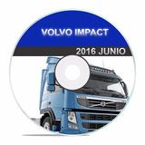 Volvo Prosis Impact Ptt.