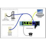 Voipiador Linksys Spa2102 Minuto $29 Desbloqueado Libre