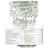 Manual Electrico Mitsubishi Mf Mx Mz Ms 89-93 Galant