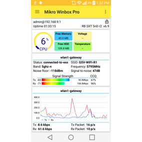 Mikro Winbox Pro, Aplicación Android Para Mikrotik