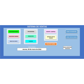 Sistema De Ventas E Inventario En Excel