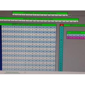 Planilha Excel Para Jogos Lotofacil Com 115 Possibilidades