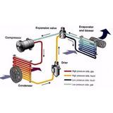 Curso Refrigeración Automotriz Pdf Digital