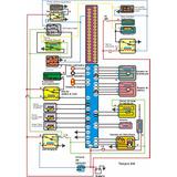 Dvd - Esquemas Elétricos Veiculos Nacionais E Importados