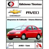 Manual Diagramas Sistema Eléctrico Chevrolet Aveo Original