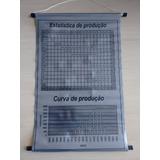 Banner Historia Puma Calendario Fabricação Curva Produção