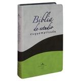 Biblia De Estudio Esquematizada, Reina Valera 1960