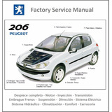 Manual Integral Taller Peugeot 206. Despiece Completo