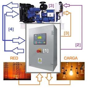 Planta Generador Electrico Sistema Emergencia 1800 Watts