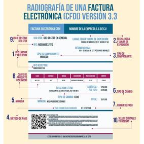 formato de facturas electronicas en mercado libre méxico
