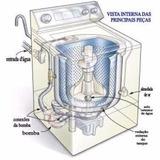 Curso Manutenção Maquina De Lavar Roupas 7 Dvds Vídeo A16