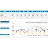 Planilha Controle De Estoque +gráficos Comparativos Produto