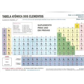 Tabela Atômica - Química - Produto Novo