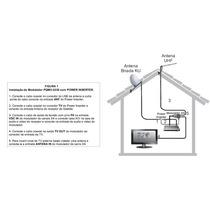 Modulador Rf - Câmeras/vídeo Game/dvd No Canal 3 Ou 4 Da Tv
