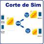 Corte De Sim A Micro Sim Y Nano Sim. Ancel, Movistar, Claro