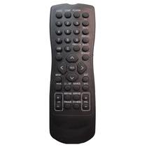 Contlole Pra Todas Tv Aoc De 32 Polgadas