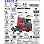 Peças Scania P94-124- Serie 4,5 - 112/113 - Sob Consulta