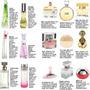 Esencias Para Fabricar Perfumes Finos Simil Para El Cuerpo