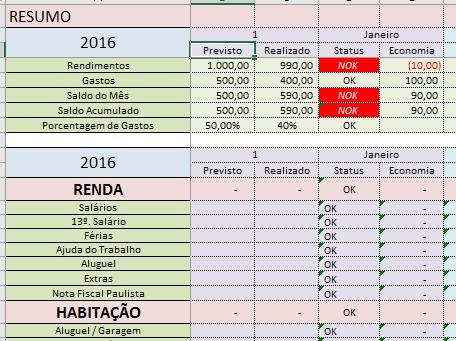 planilha para controle de gastos pessoais orçamento r 30 00 em