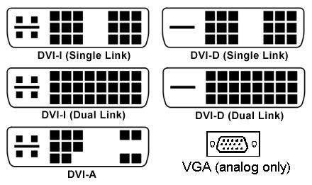 Cabo Conversor DVI-D para VGA