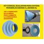 Kit Conical Escalar Rin, Antena Parabolica Banda C Y Ku Fta