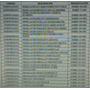 Semillas Híbridas Certificadas
