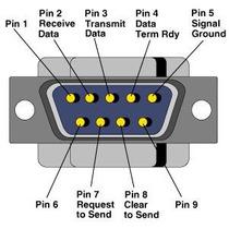 Cabo Serial Rs232 Db9 1m/m + Emenda 1.8m Automação Industria