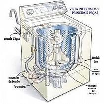 Curso Aprenda A Consertar Máquina De Lavar*** 6 Dvd