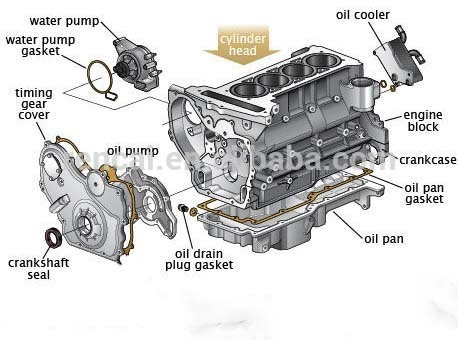 S Mlc O on 2010 Buick Lacrosse V6 Water Pump Replace