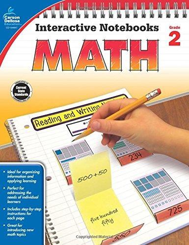 Mlm math