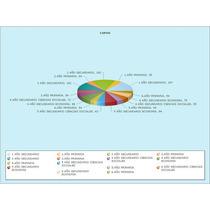 Sistema De Gestión Administrativa Cooperadoras