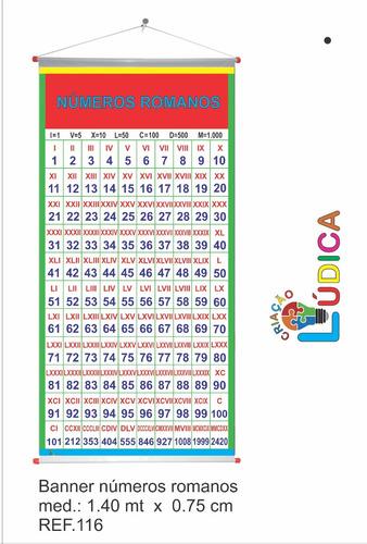 Painel Banner Numeros Romanos R 6900 Em Mercado Livre