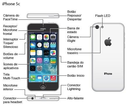 manual do usu u00e1rio celular iphone 5c portugu u00eas ilustrado