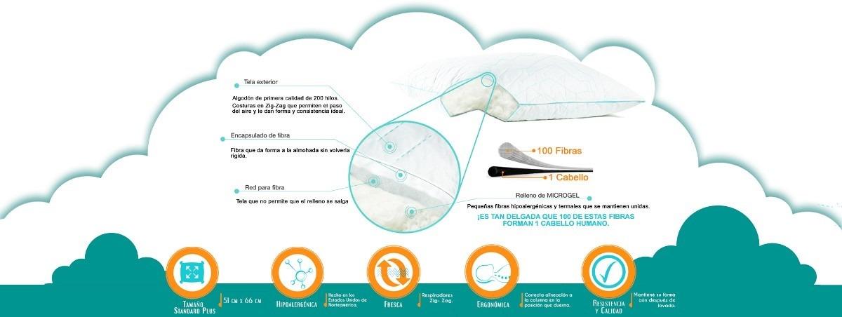 A 2 almohadas sognare mejor postura envio gratis for La mejor almohada del mercado