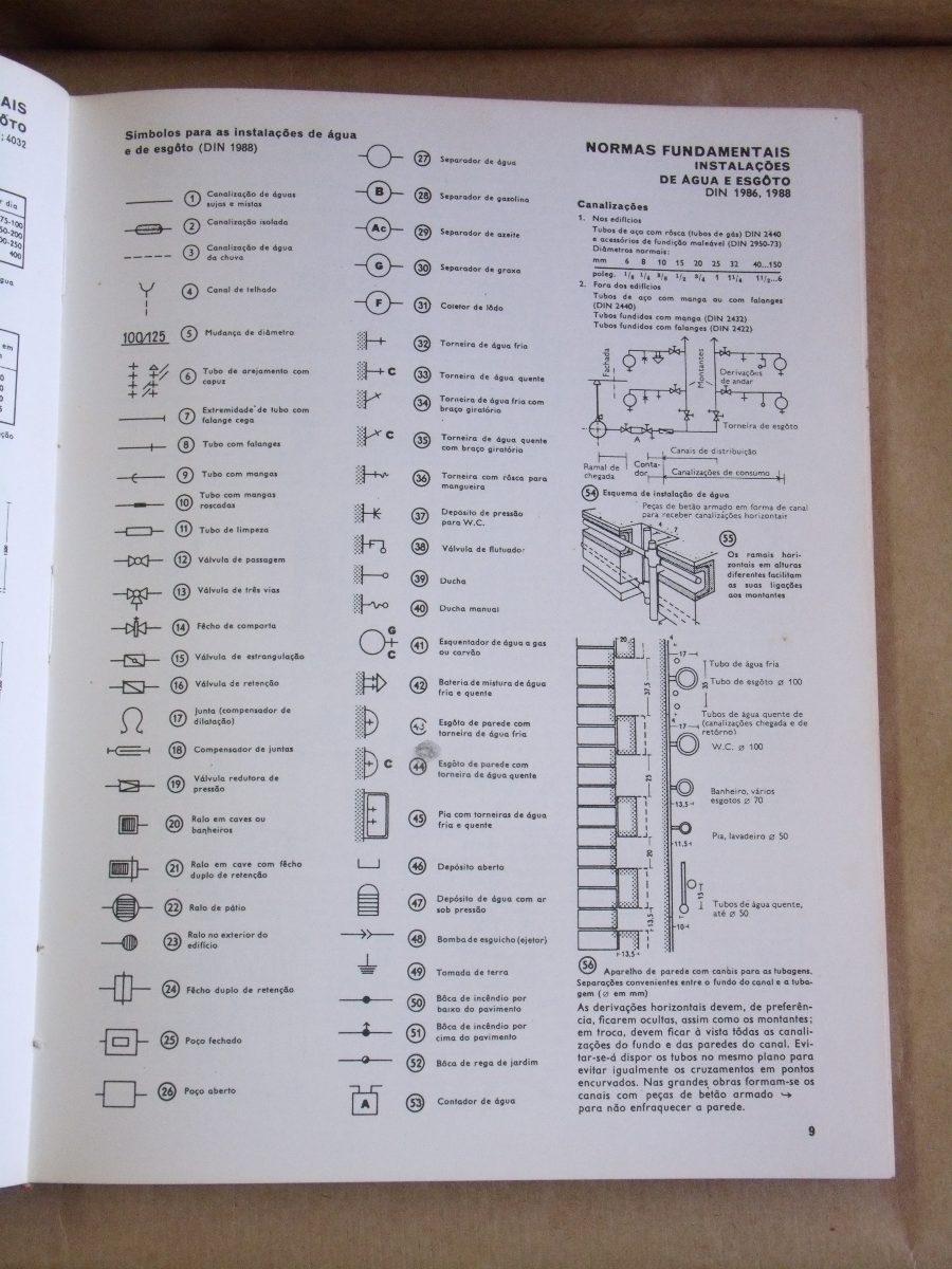Neufert: referências para modelagem allan brito.