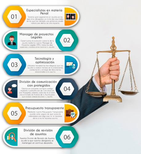 abogados 24/7 asesorías legales consultas jurídicas