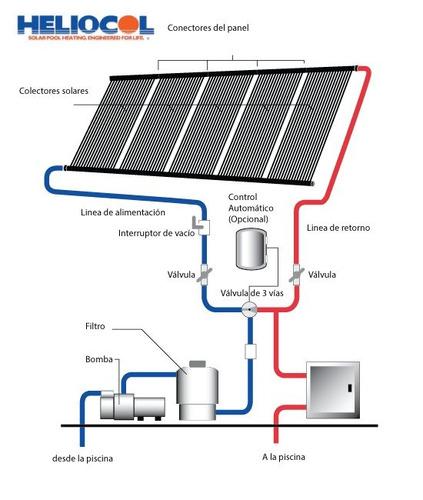 accesorios climatizador solar