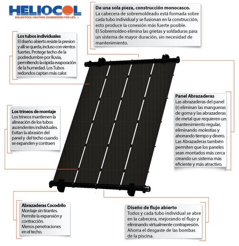 accesorios instalación climatización solar heliocol kit gold