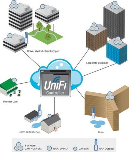 access point ubiquiti ap n - unifi uap mimo 300mbps - poe