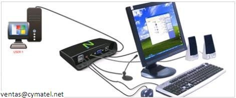 access terminal l300 ncomputing, conexión vía wifi nuevo!!!!