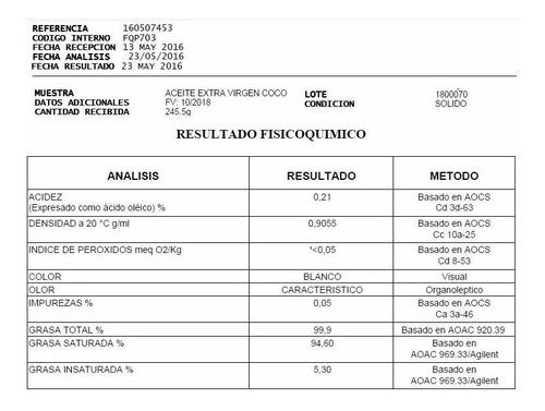 aceite de coco 250ml prensado en frio colombia ($100/ml)